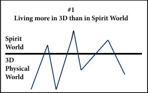 SW graph 1