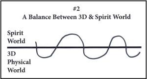 SW graph 2